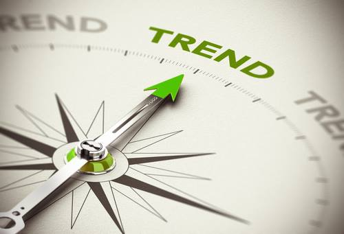10 Banking Trends for 2016 | US News